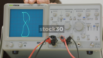 Close Up Shot Of Oscilloscope Showing Varying Waveform